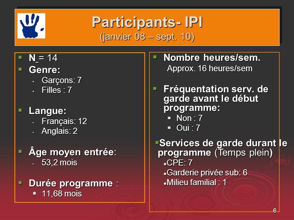 Participants- IPI (janvier 08 – sept. 10) N = 14 Nombre heures/sem.