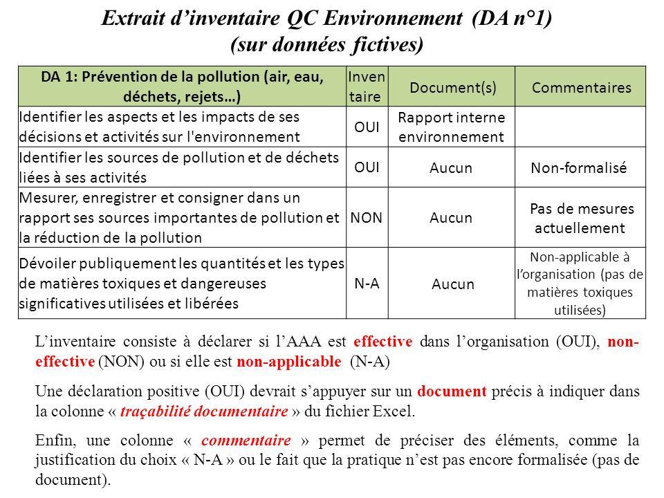 Extrait d'inventaire QC Environnement (DA n°1) (sur données fictives)