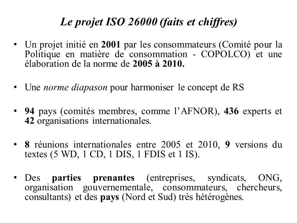Le projet ISO 26000 (faits et chiffres)