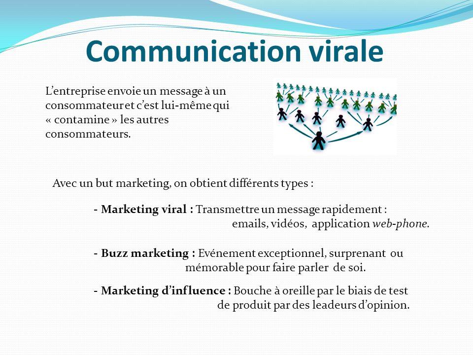 Communication virale L'entreprise envoie un message à un consommateur et c'est lui-même qui « contamine » les autres consommateurs.