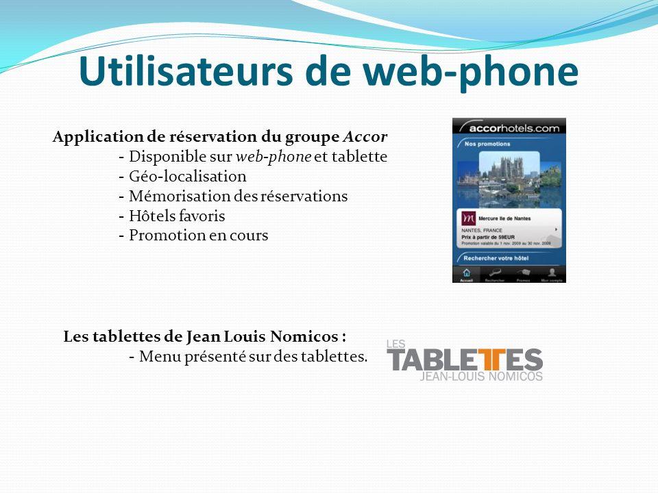 Utilisateurs de web-phone