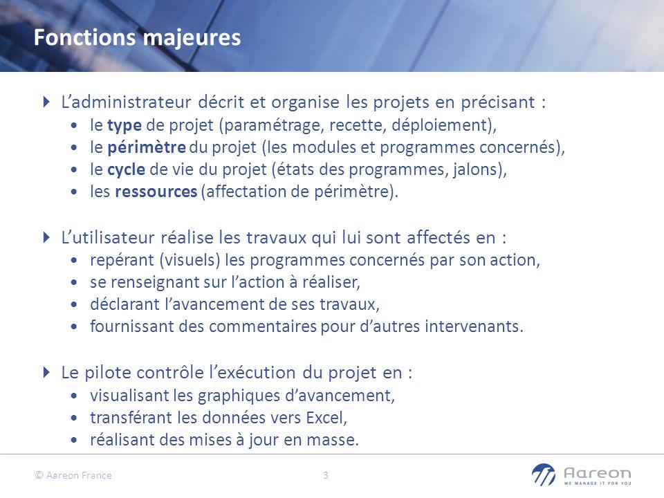 Fonctions majeures L'administrateur décrit et organise les projets en précisant : le type de projet (paramétrage, recette, déploiement),