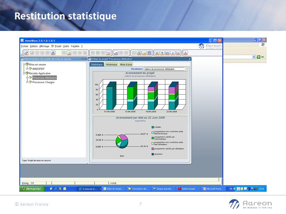 Restitution statistique