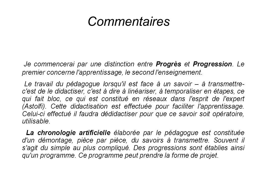 Commentaires Je commencerai par une distinction entre Progrès et Progression. Le premier concerne l apprentissage, le second l enseignement.