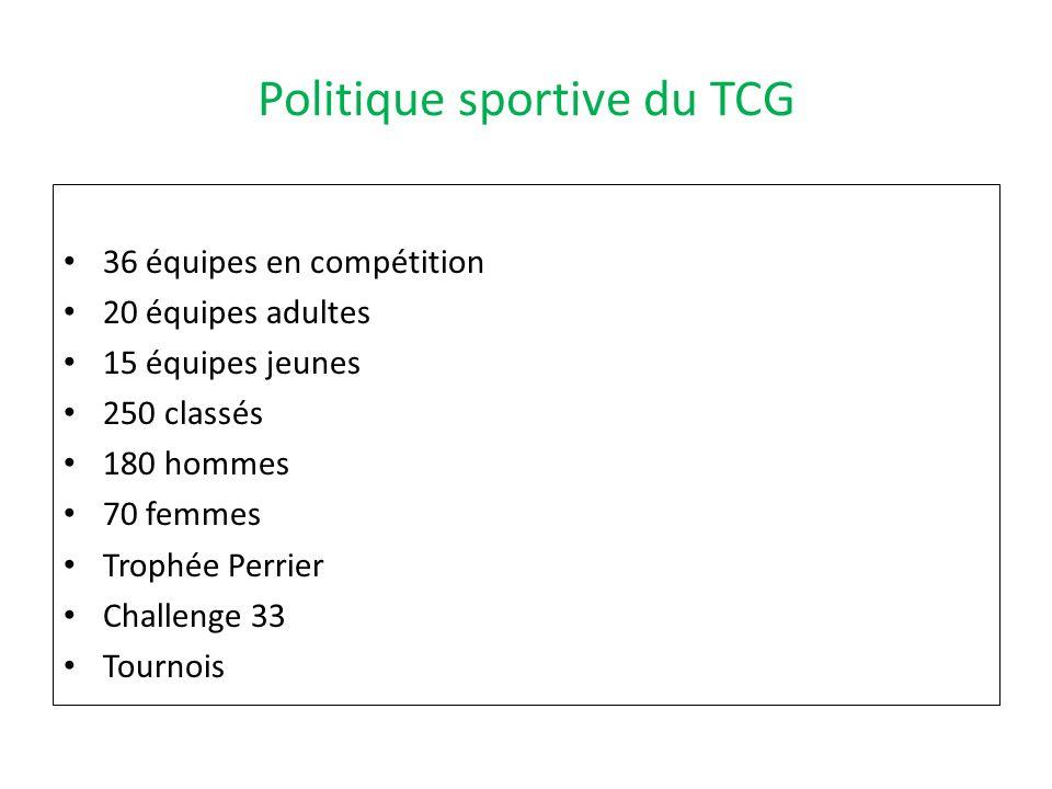 Politique sportive du TCG
