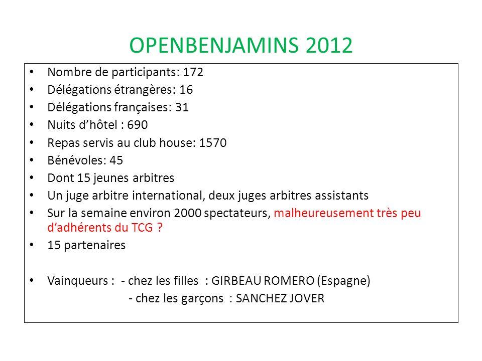 OPENBENJAMINS 2012 Nombre de participants: 172