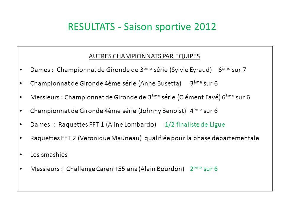 RESULTATS - Saison sportive 2012