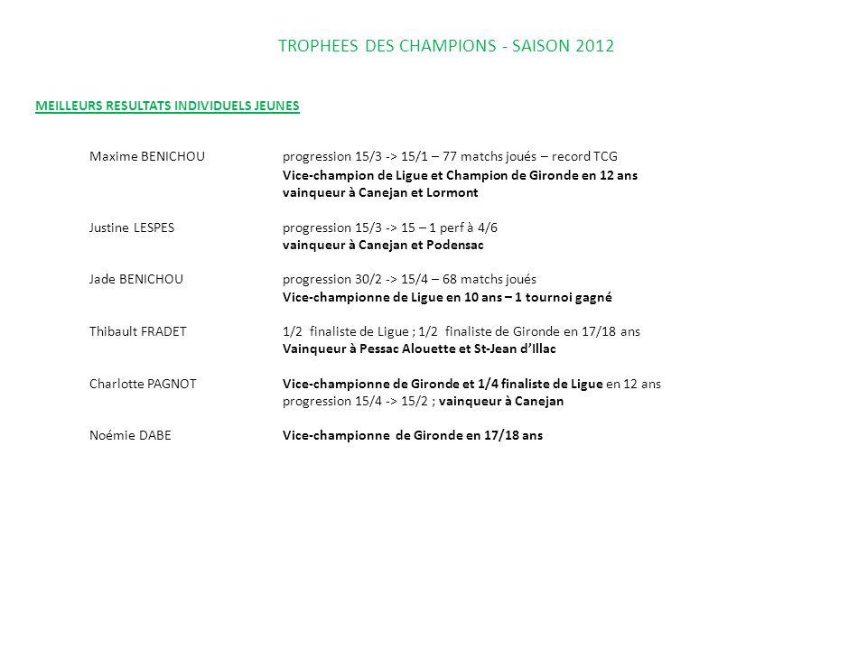 TROPHEES DES CHAMPIONS - SAISON 2012