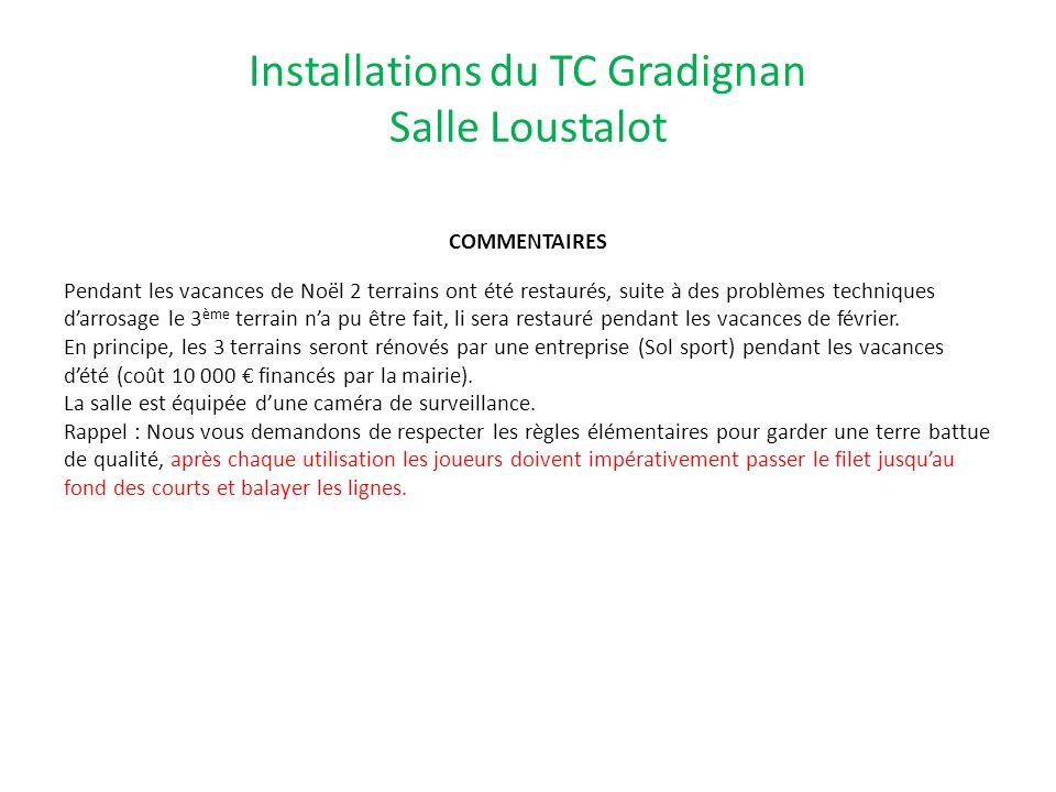 Installations du TC Gradignan Salle Loustalot