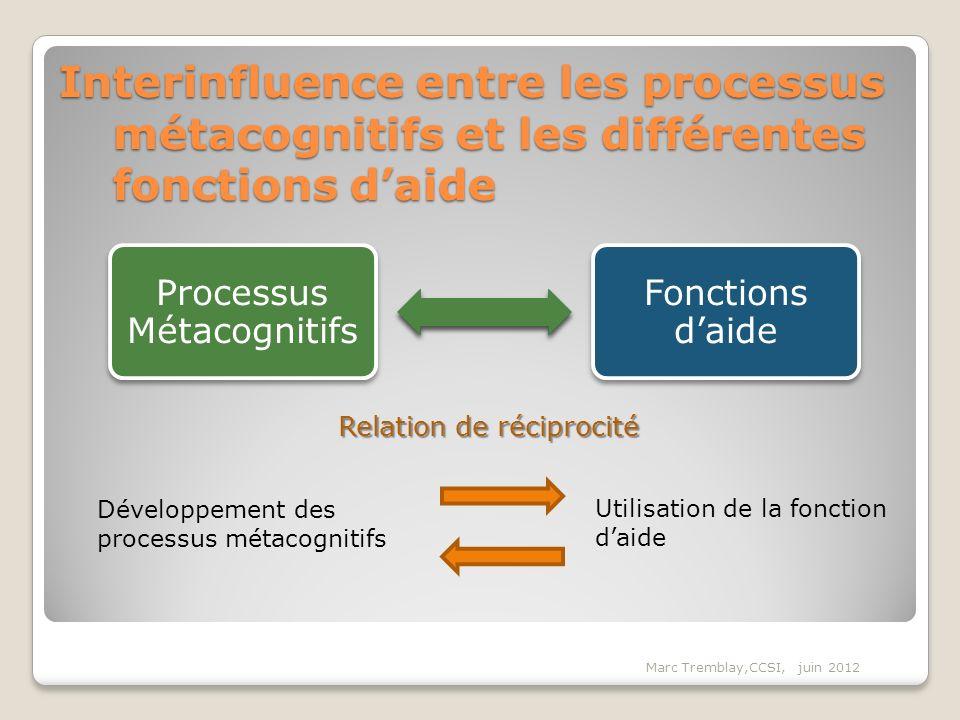 Processus Métacognitifs