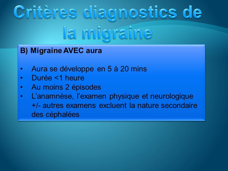 Critères diagnostics de la migraine