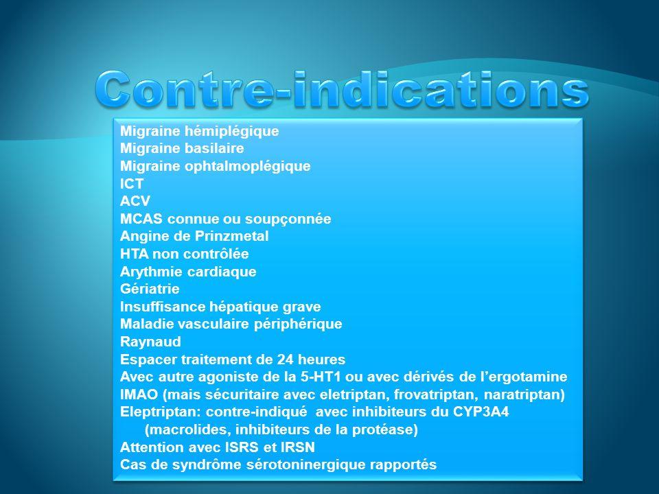 Contre-indications Migraine hémiplégique Migraine basilaire