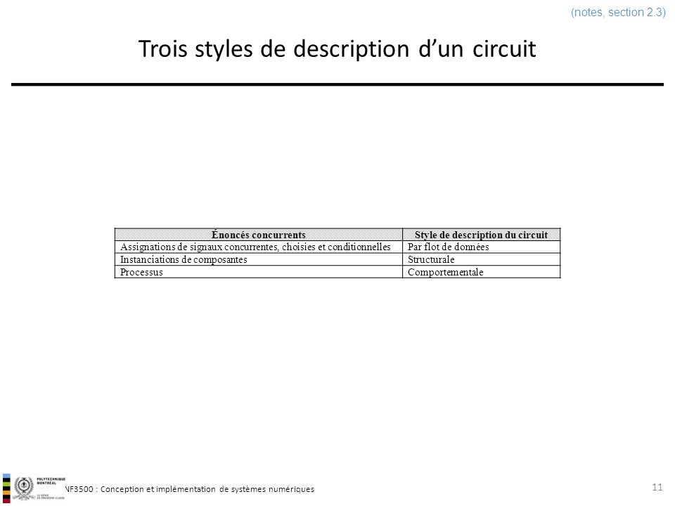 Trois styles de description d'un circuit