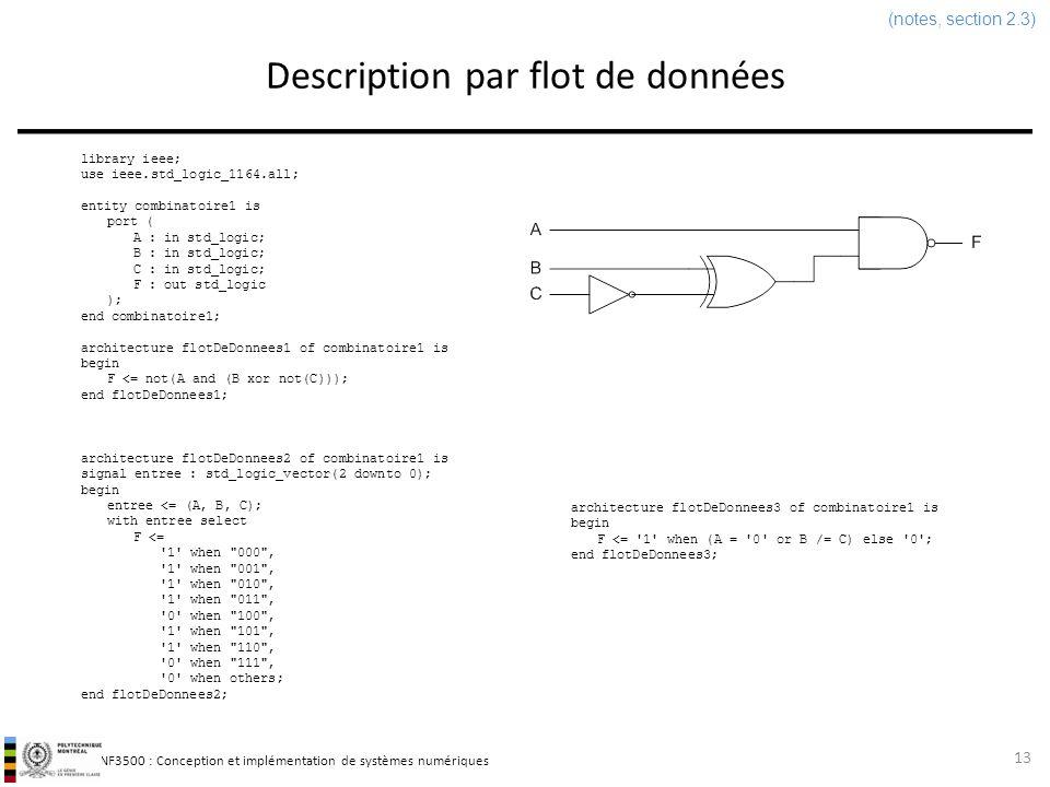 Description par flot de données