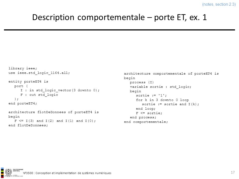 Description comportementale – porte ET, ex. 1