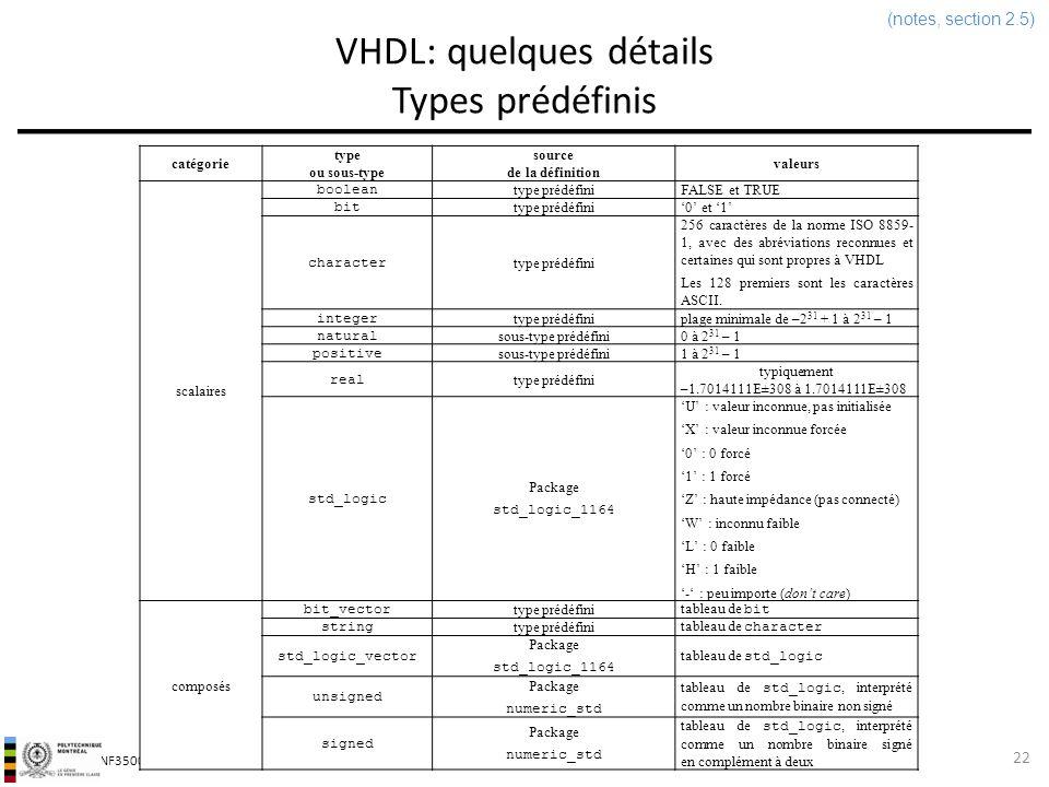 VHDL: quelques détails Types prédéfinis