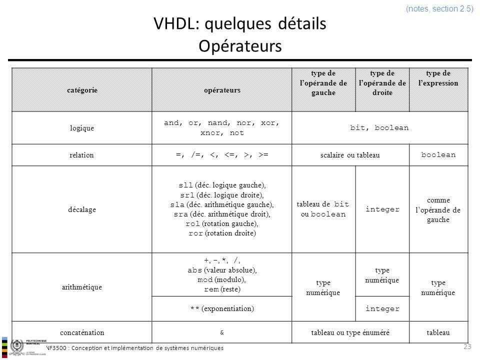 VHDL: quelques détails Opérateurs