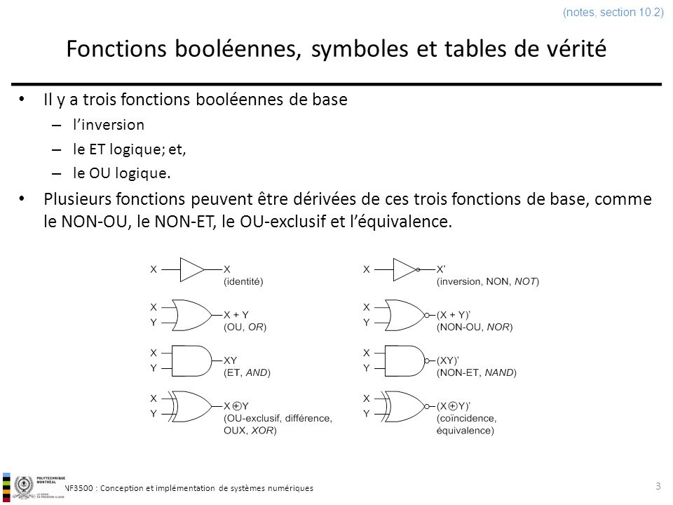 Fonctions booléennes, symboles et tables de vérité