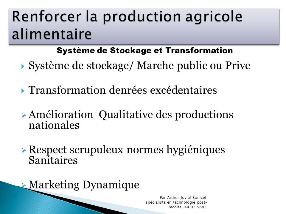 Renforcer la production agricole alimentaire
