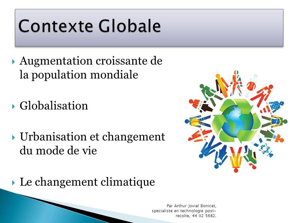 Contexte Globale Augmentation croissante de la population mondiale