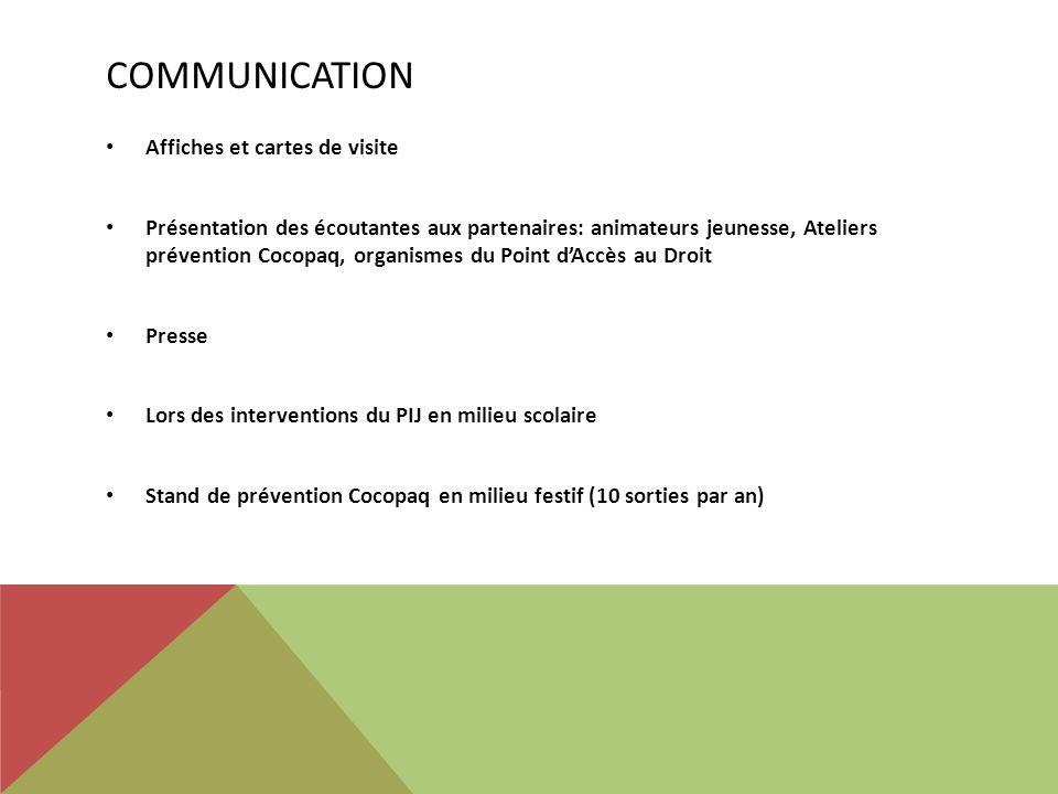 Communication Affiches et cartes de visite
