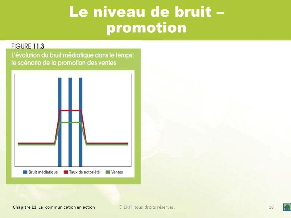 Le niveau de bruit – promotion