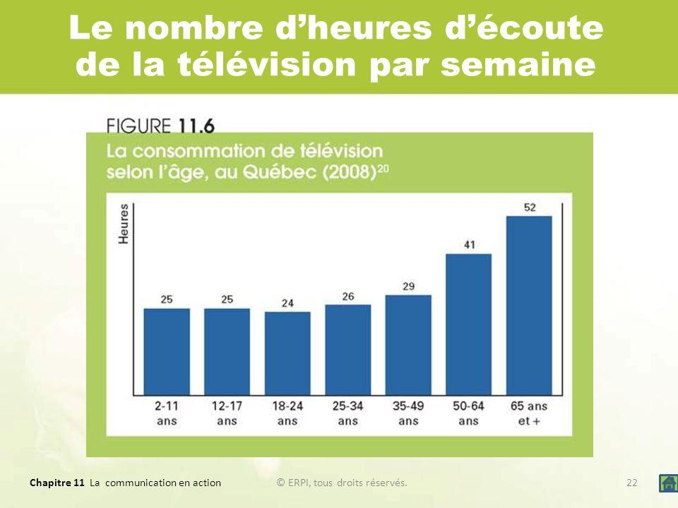 Le nombre d'heures d'écoute de la télévision par semaine