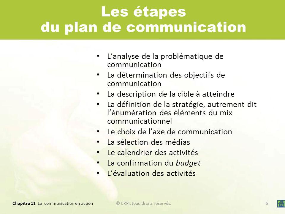 Les étapes du plan de communication