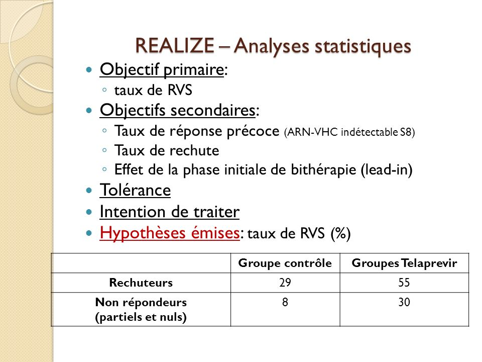 REALIZE – Analyses statistiques