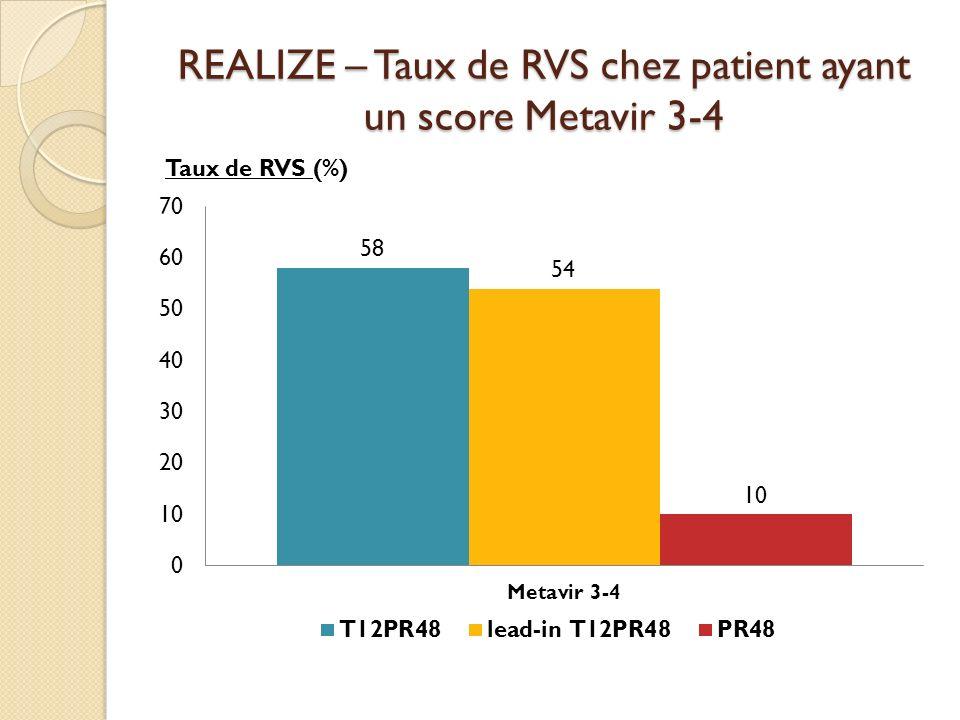 REALIZE – Taux de RVS chez patient ayant un score Metavir 3-4