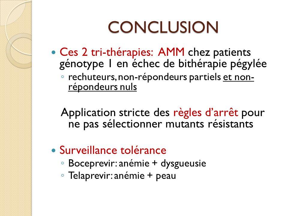 CONCLUSION Ces 2 tri-thérapies: AMM chez patients génotype 1 en échec de bithérapie pégylée.