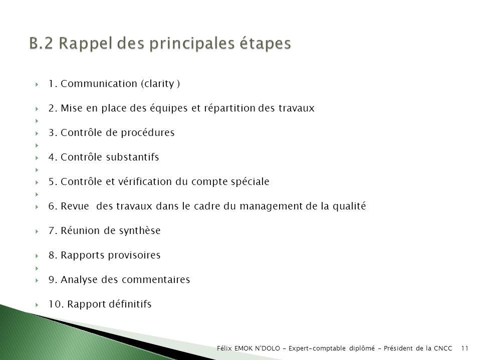 B.2 Rappel des principales étapes