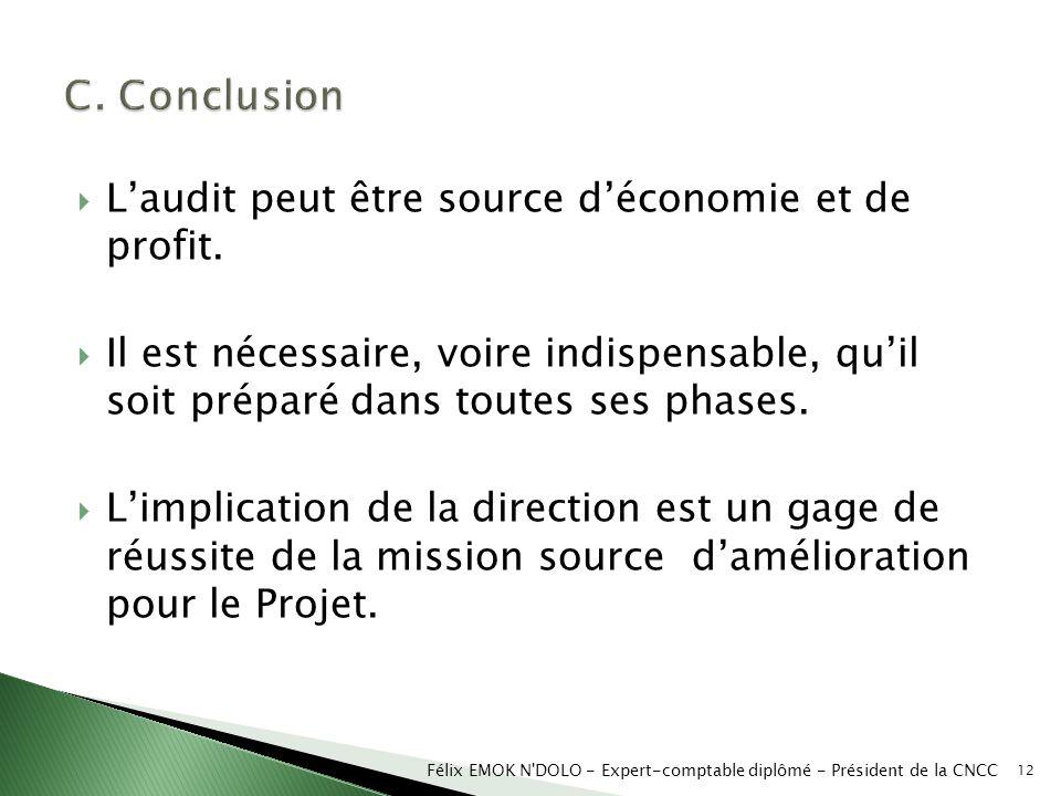 C. Conclusion L'audit peut être source d'économie et de profit.