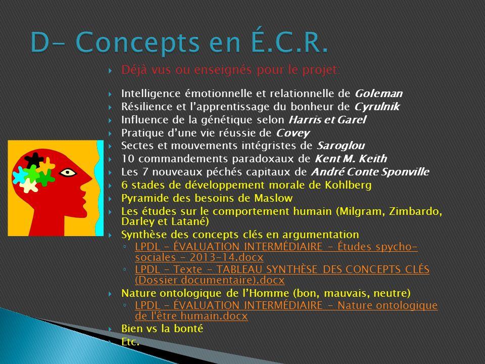D- Concepts en É.C.R. Déjà vus ou enseignés pour le projet: