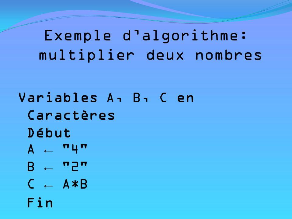 Exemple d'algorithme: multiplier deux nombres