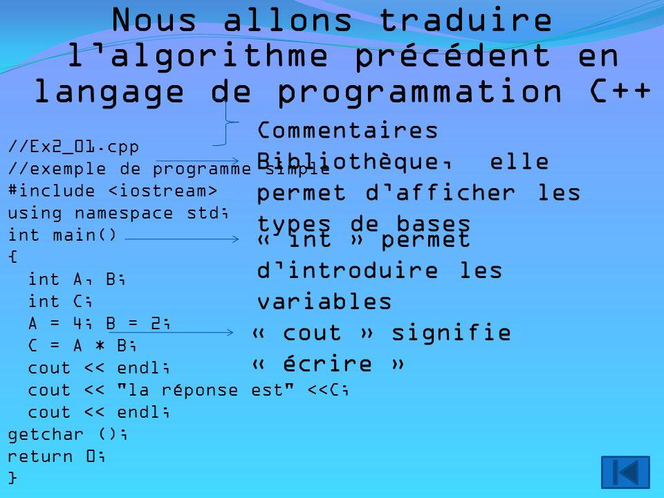 Nous allons traduire l'algorithme précédent en langage de programmation C++