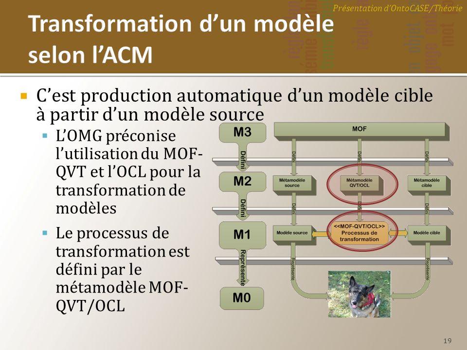 Transformation d'un modèle selon l'ACM