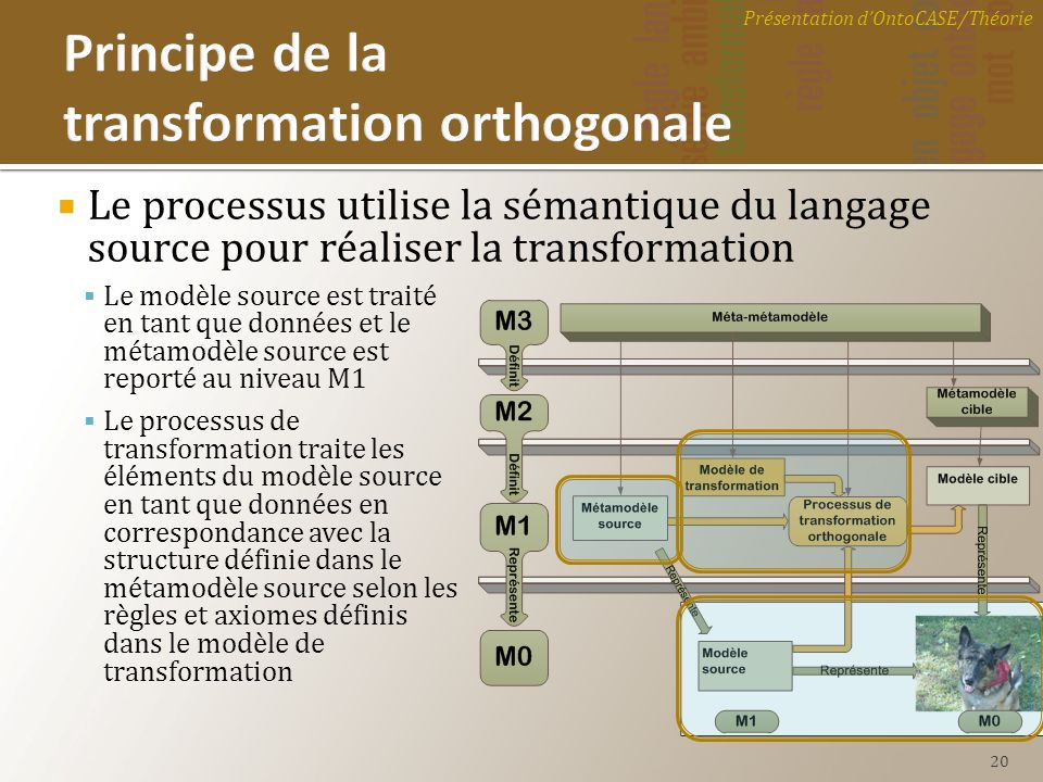 Principe de la transformation orthogonale