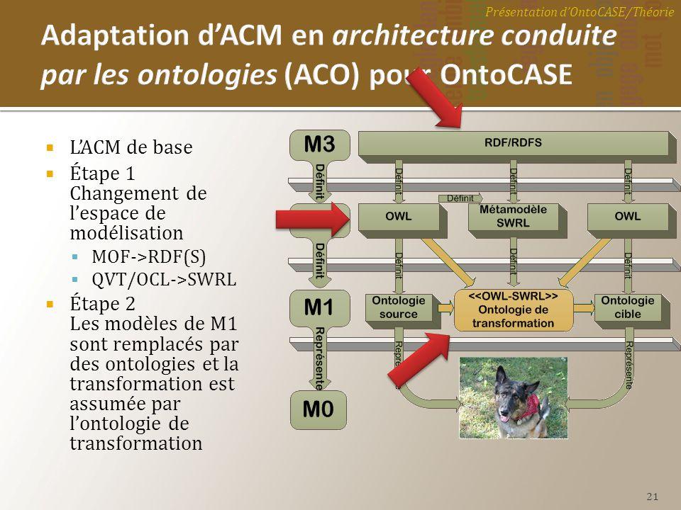 Présentation d'OntoCASE/Théorie