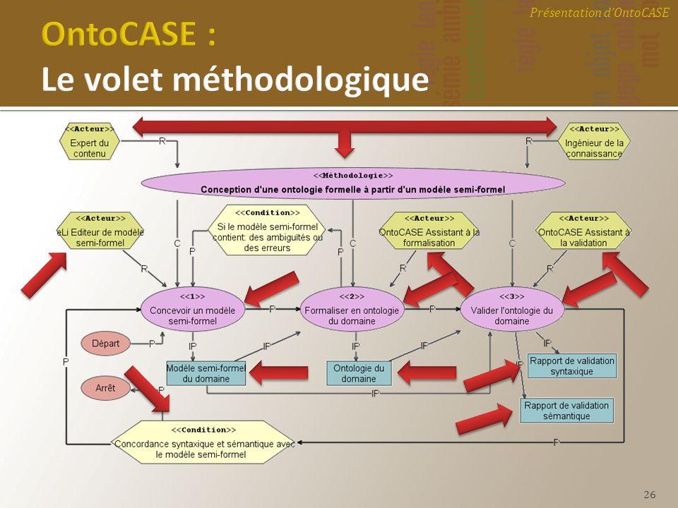 OntoCASE : Le volet méthodologique