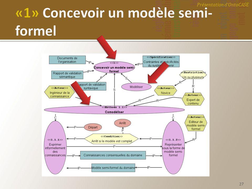 «1» Concevoir un modèle semi-formel