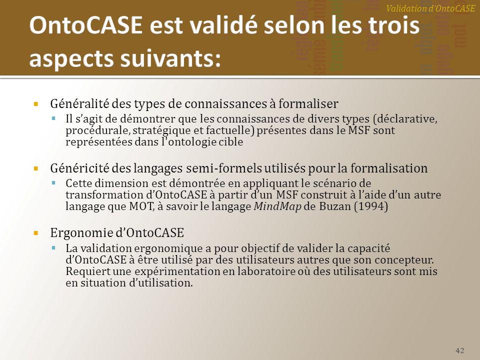 OntoCASE est validé selon les trois aspects suivants: