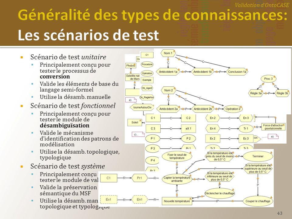 Généralité des types de connaissances: Les scénarios de test