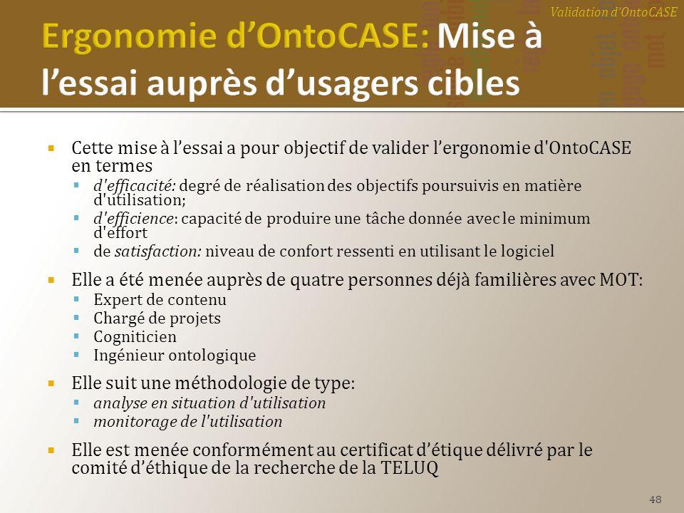 Ergonomie d'OntoCASE: Mise à l'essai auprès d'usagers cibles