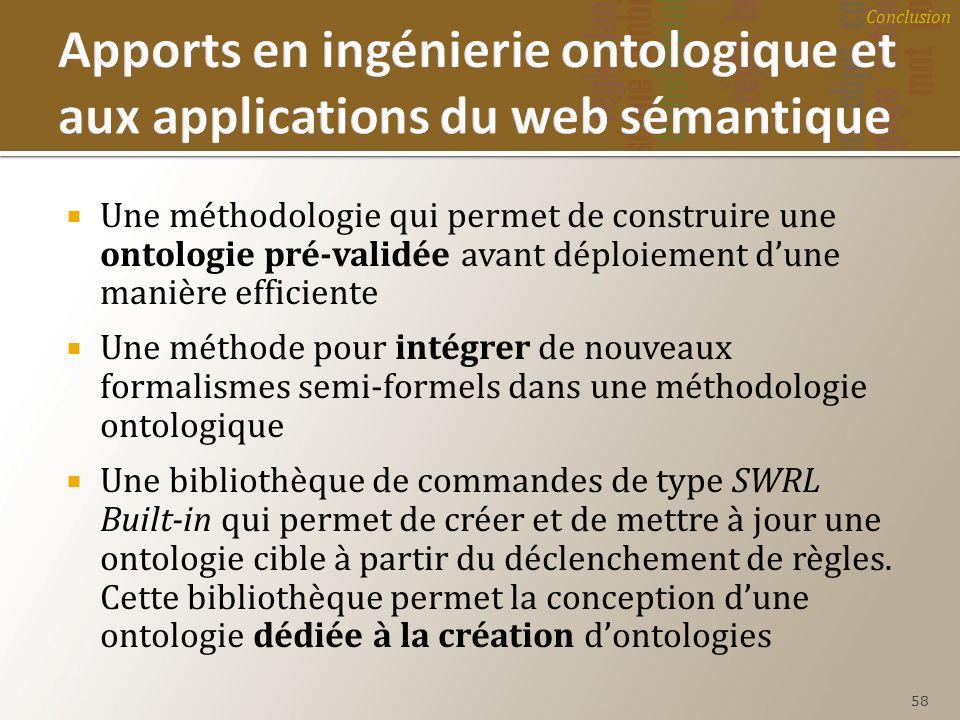 Conclusion Apports en ingénierie ontologique et aux applications du web sémantique.
