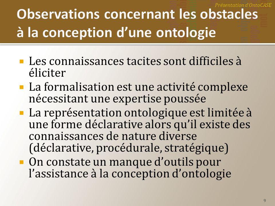 Observations concernant les obstacles à la conception d'une ontologie