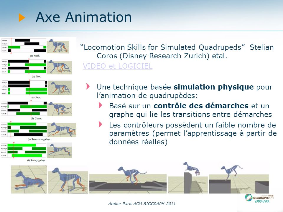 14/09/11 Axe Animation. Locomotion Skills for Simulated Quadrupeds Stelian Coros (Disney Research Zurich) etal.