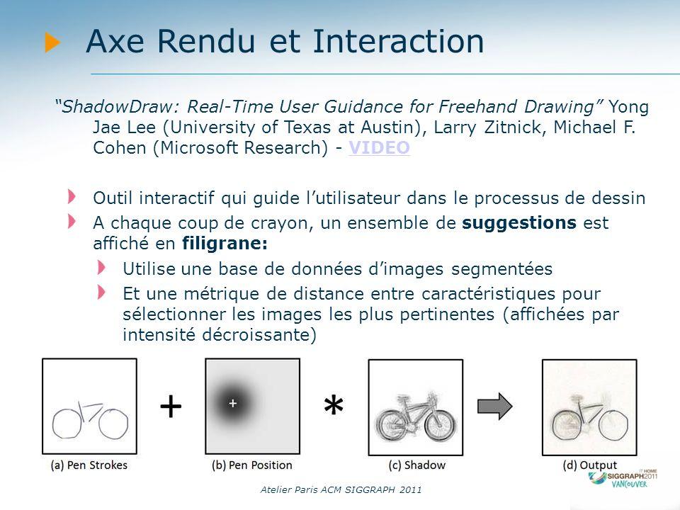 Axe Rendu et Interaction