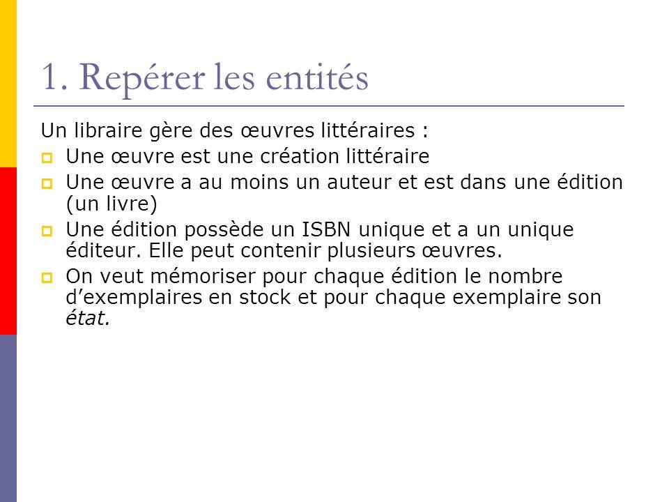 1. Repérer les entités Un libraire gère des œuvres littéraires :