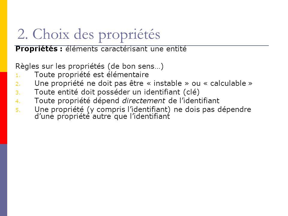 2. Choix des propriétés Propriétés : éléments caractérisant une entité
